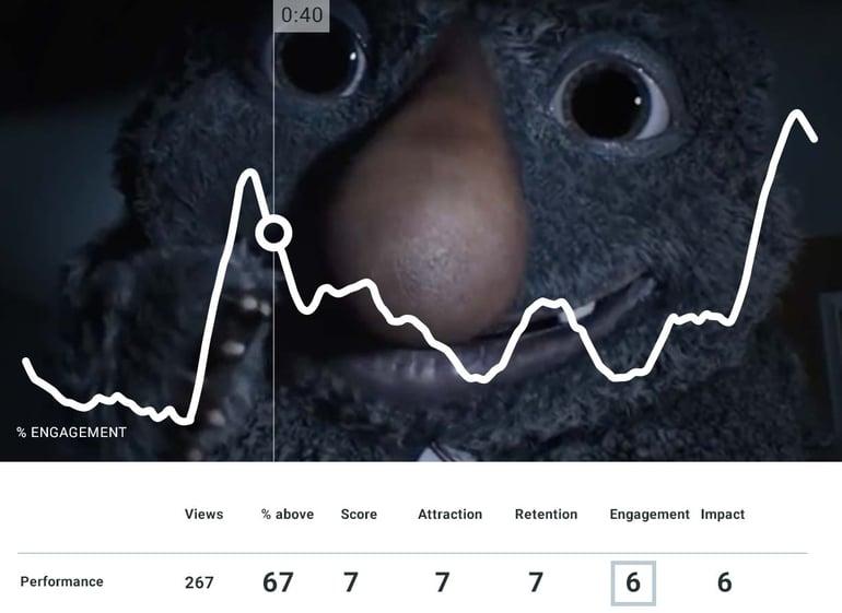 Chart_MozMonster.jpg