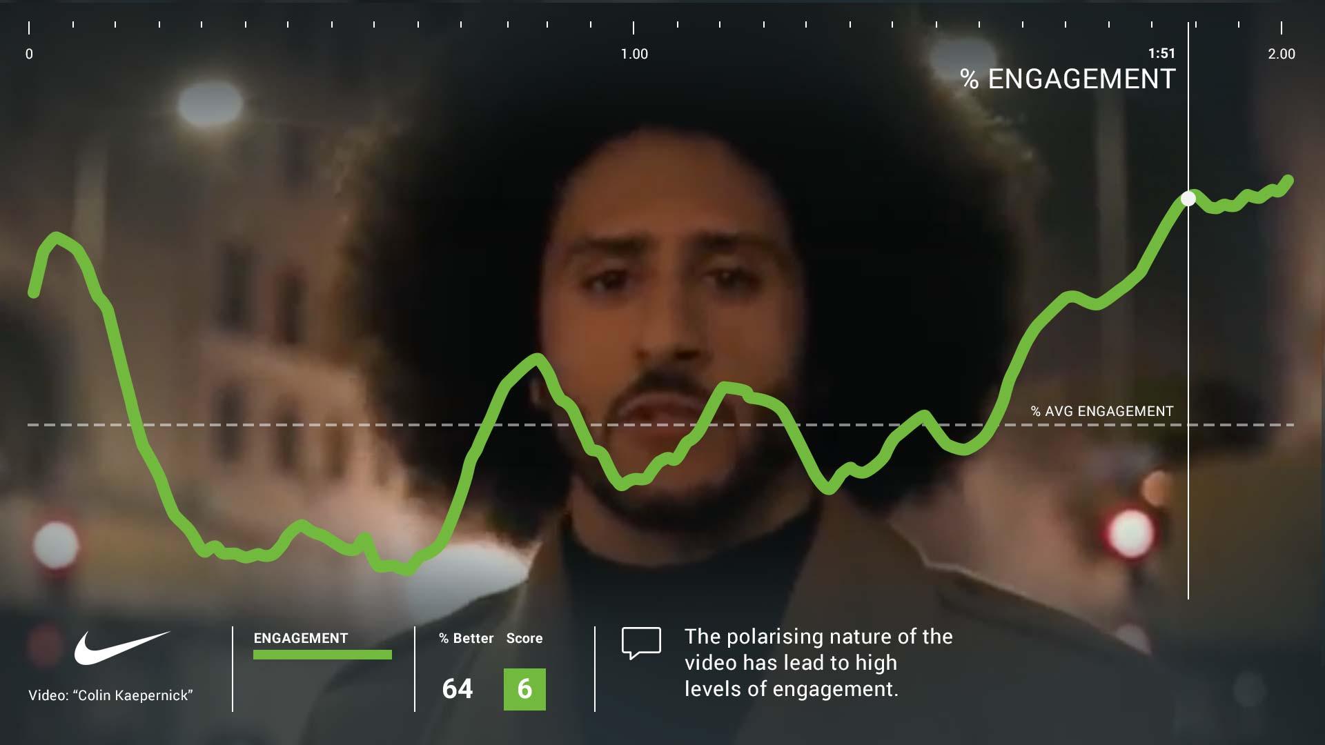 Nike_Kaepernick_Engagement-1