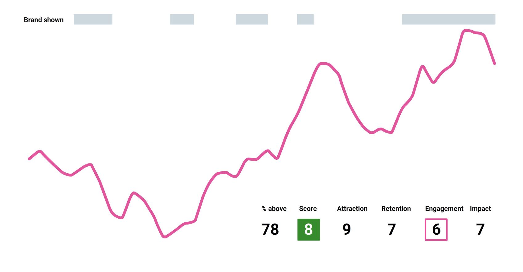 Scores_Skittles-1.png