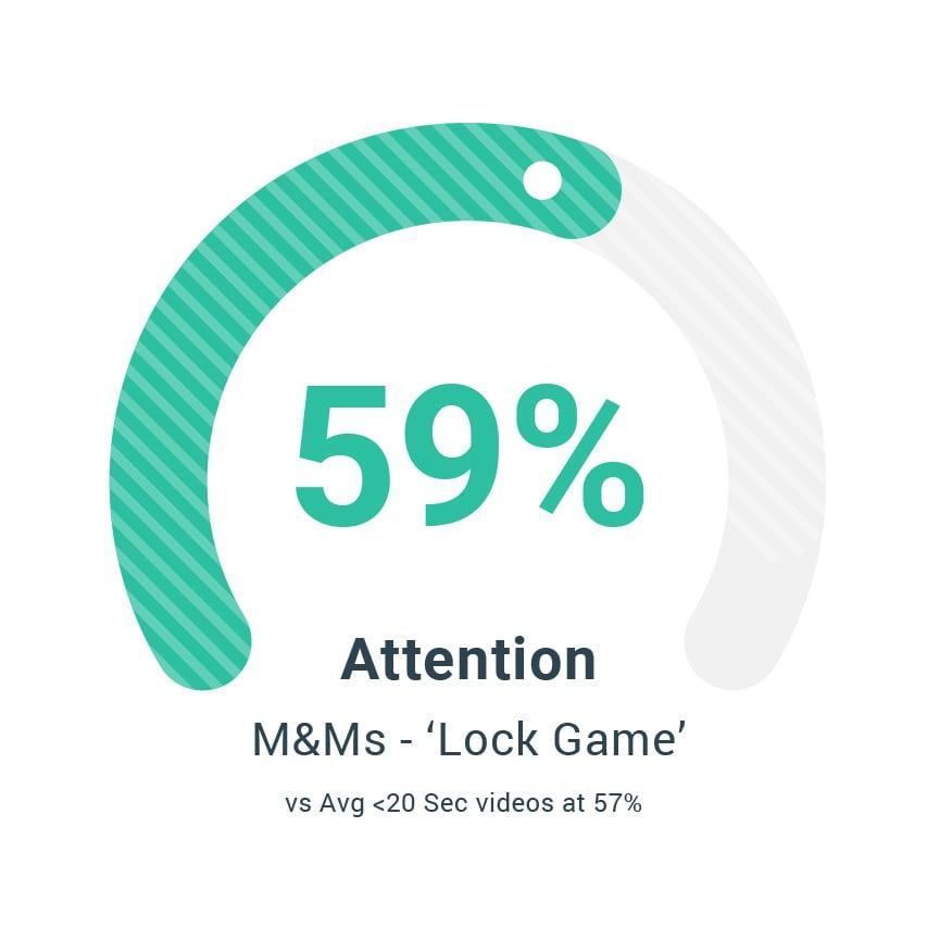 Mars_MMs_SB_Attention 59%