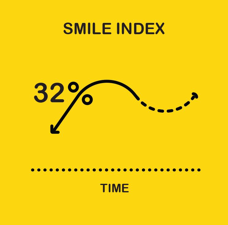 Smile_Index_32pc_drop