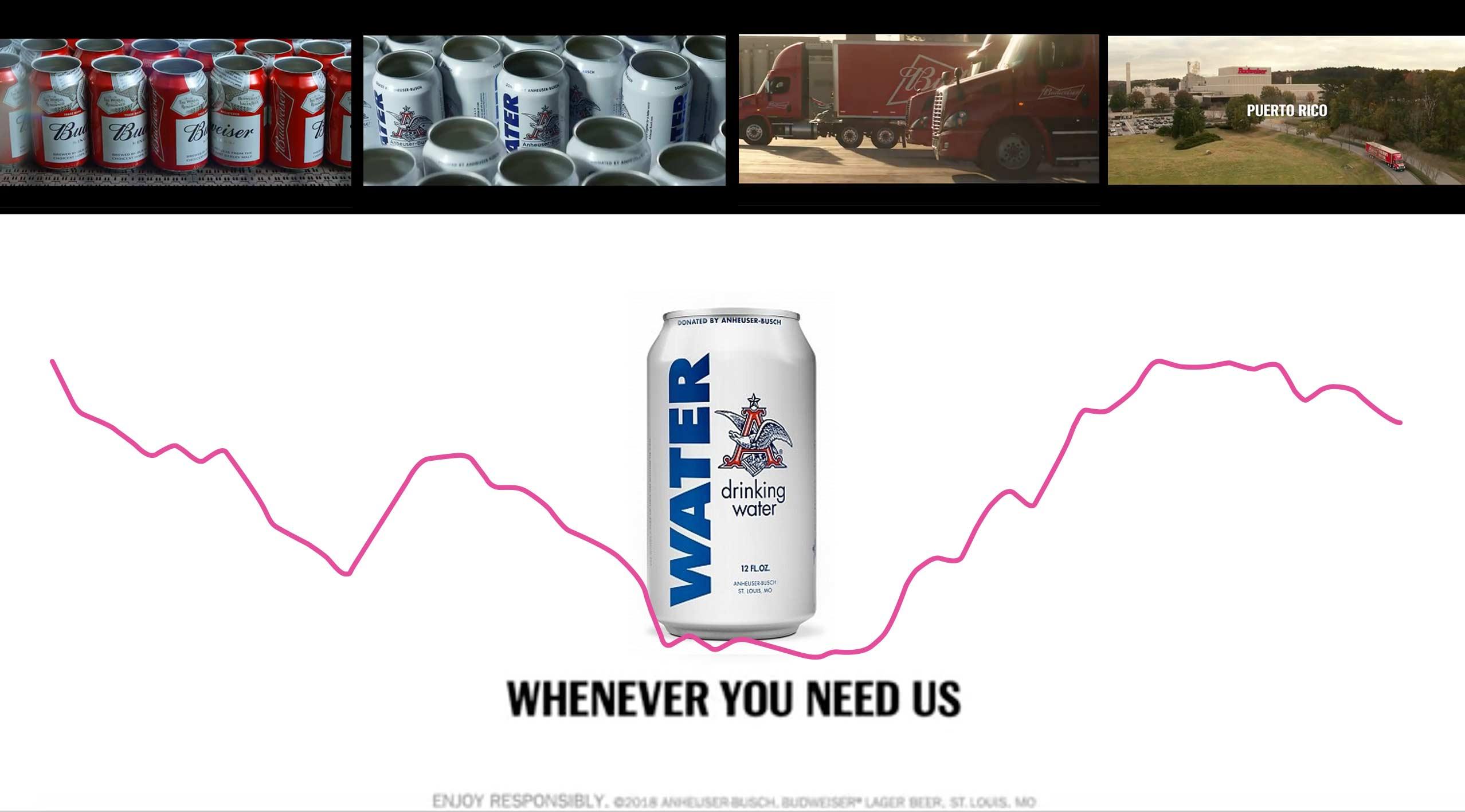 Budweiser_Engagement.jpg